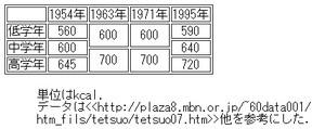Kyushoku_cal