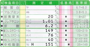 Kensa_results